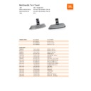 JBL ON STAGE 200ID (serv.man6) Service Manual