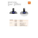 JBL ON STAGE 200P Service Manual