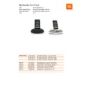 JBL ON STAGE MICRO II (serv.man2) Service Manual