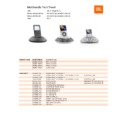 JBL ON STAGE MICRO (serv.man4) Service Manual
