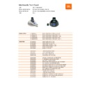 JBL ON TIME MICRO Service Manual