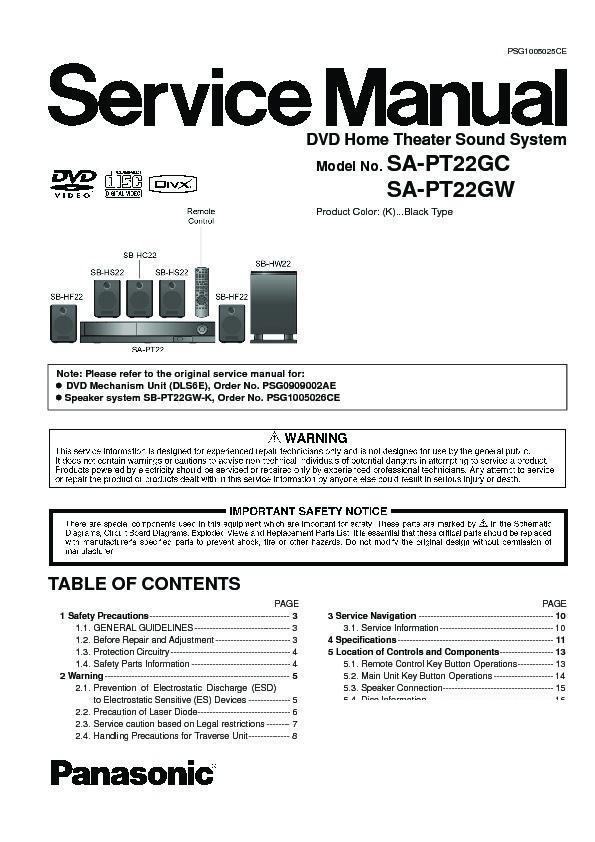 panasonic sa pt22gc sa pt22gw service manual free download rh servicemanuals us Service ManualsOnline Service ManualsOnline