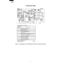 AE-X10 (serv.man4) Service Manual
