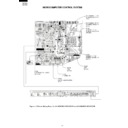 AE-X10 (serv.man7) Service Manual