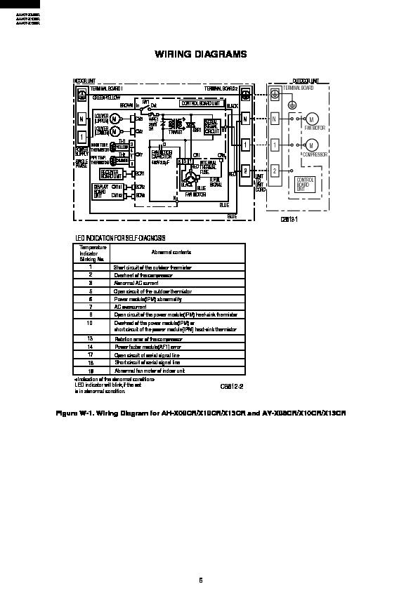 Sharp Au-x10  Serv Man4  Service Manual