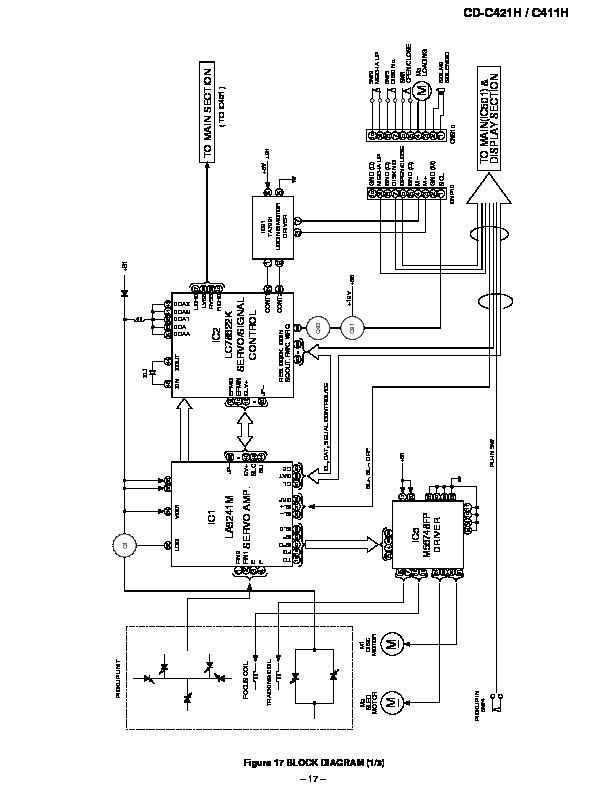 Sharp Cd-c411h  Serv Man13  Service Manual
