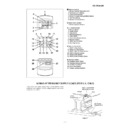 Sharp CD-DP2500 (serv.man15) Service Manual