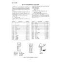 Sharp CD-DP2500 (serv.man17) Service Manual