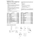 Sharp CD-MPS660H (serv.man18) Service Manual