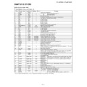 Sharp CD-MPS660H (serv.man21) Service Manual