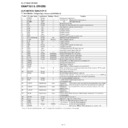 Sharp XL-HP404 (serv.man11) Service Manual