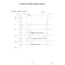 DV-S15 (serv.man15) Service Manual