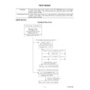 DV-S15 (serv.man8) Service Manual