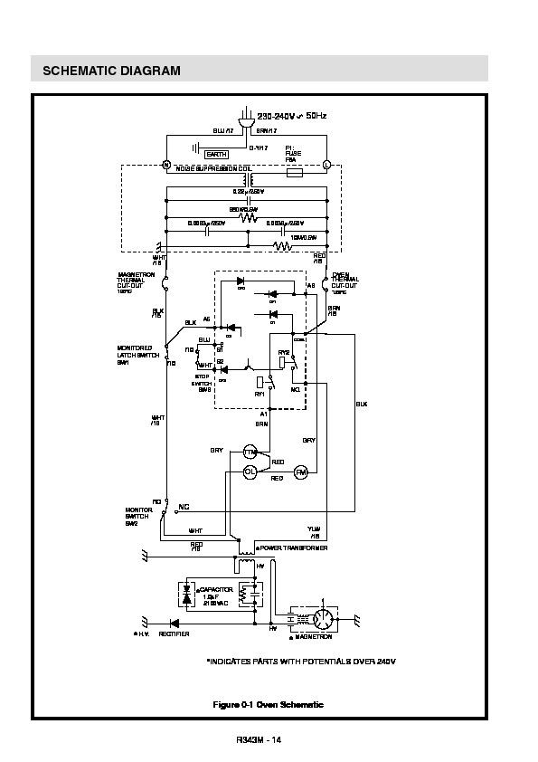 sharp r  operation manual