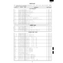 Sharp R-4G75M (serv.man6) Service Manual