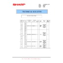 Sharp AL-1520 (serv.man6) Parts Guide