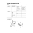 Sharp AL-840 (serv.man5) Service Manual