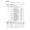 Sharp AR-M351N, AR-M451N (serv.man51) Regulatory Data