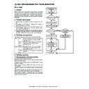 Sharp AR-M550 (serv.man16) Service Manual