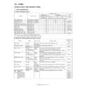 Sharp AR-M620 (serv.man23) Service Manual