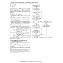 Sharp AR-M700 (serv.man28) Service Manual
