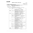 Sharp MX-2610N, MX-3110N, MX-3610N (serv.man226) Regulatory Data