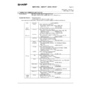 Sharp MX-2610N, MX-3110N, MX-3610N (serv.man229) Regulatory Data