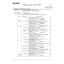 Sharp MX-2610N, MX-3110N, MX-3610N (serv.man233) Regulatory Data
