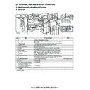 Sharp MX-4100N, MX-4101N, MX-5000N, MX-5001N (serv.man12) Service Manual