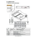 Sharp MX-4100N, MX-4101N, MX-5000N, MX-5001N (serv.man24) Service Manual