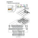 Sharp MX-4100N, MX-4101N, MX-5000N, MX-5001N (serv.man27) Service Manual