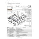 Sharp MX-4100N, MX-4101N, MX-5000N, MX-5001N (serv.man31) Service Manual