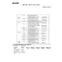 Sharp MX-5500N, MX-6200N, MX-7000N (serv.man217) Regulatory Data