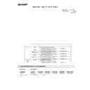 Sharp MX-5500N, MX-6200N, MX-7000N (serv.man219) Regulatory Data