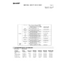 Sharp MX-5500N, MX-6200N, MX-7000N (serv.man220) Regulatory Data