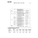 Sharp MX-5500N, MX-6200N, MX-7000N (serv.man222) Regulatory Data