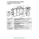 Sharp MX-5500N, MX-6200N, MX-7000N (serv.man44) Service Manual