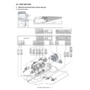 Sharp MX-5500N, MX-6200N, MX-7000N (serv.man55) Service Manual