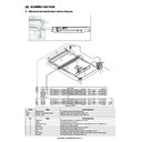 Sharp MX-5500N, MX-6200N, MX-7000N (serv.man56) Service Manual