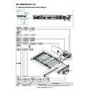 Sharp MX-5500N, MX-6200N, MX-7000N (serv.man64) Service Manual