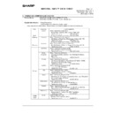 Sharp MX-6240N, MX-7040N (serv.man179) Regulatory Data