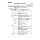 Sharp MX-6240N, MX-7040N (serv.man183) Regulatory Data