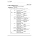 Sharp MX-6240N, MX-7040N (serv.man186) Regulatory Data