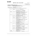 Sharp MX-6240N, MX-7040N (serv.man187) Regulatory Data