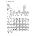Sharp MX-6240N, MX-7040N (serv.man20) Service Manual