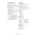 Sharp MX-6240N, MX-7040N (serv.man26) Service Manual