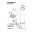 Sharp MX-6240N, MX-7040N (serv.man32) Service Manual