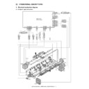 MX-FNX1 (serv.man7) Service Manual