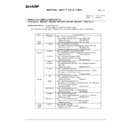 Sharp MX-M266N, MX-M316N, MX-M356N (serv.man145) Regulatory Data
