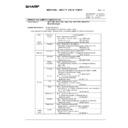 Sharp MX-M266N, MX-M316N, MX-M356N (serv.man146) Regulatory Data